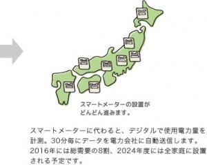 スマートメーター日本地図